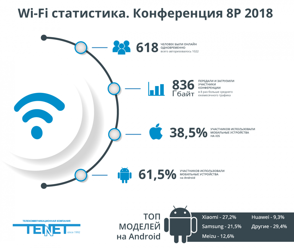 infographic_8p_wifi_2018.png