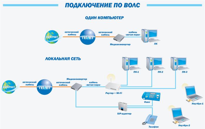 бесплатные программы для детей для андроид на русском языке