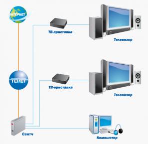 схемы приставок к зарядным устройствам